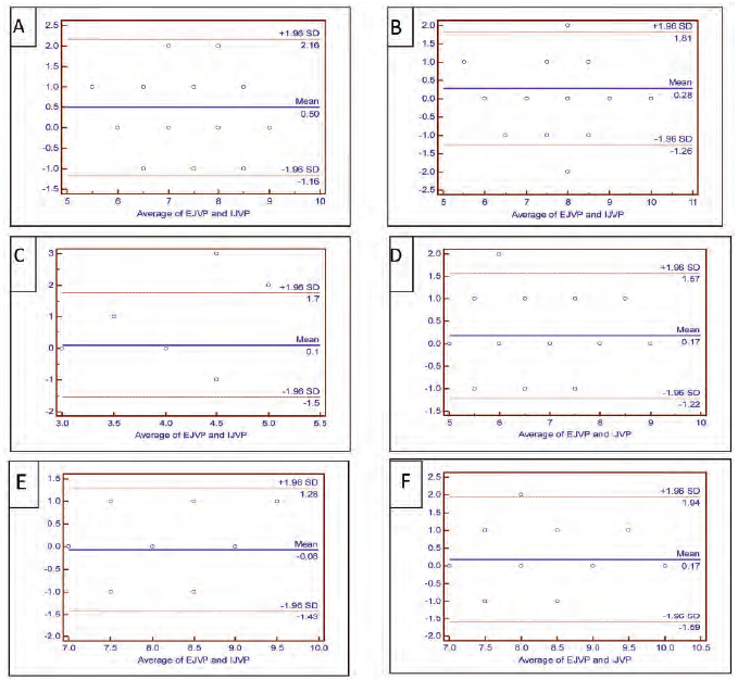 Experimental And Clinical Tranplantation
